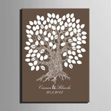 Personalized Fingerprint Guestbook (101201180)